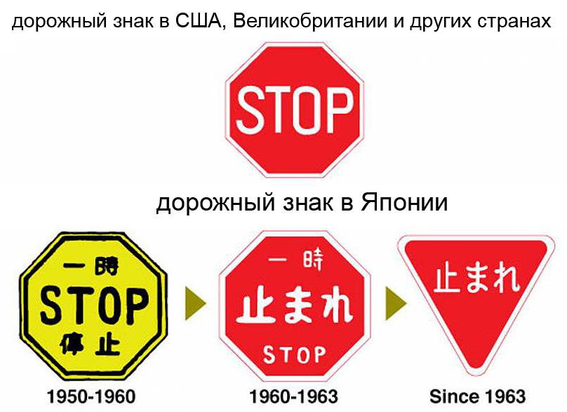 Реформа дорожного знака «STOP»