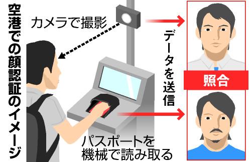 Фотокамера и считывающее паспортные данные устройство
